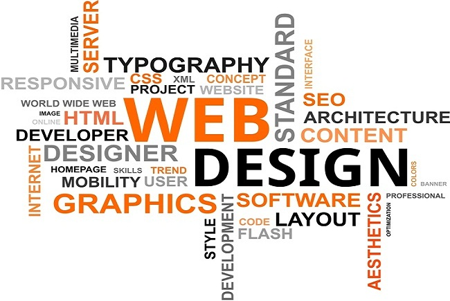 Web-Design-Terms